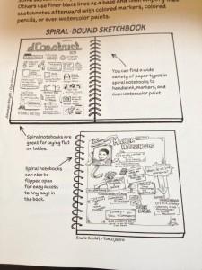 Sketchnoting handbook